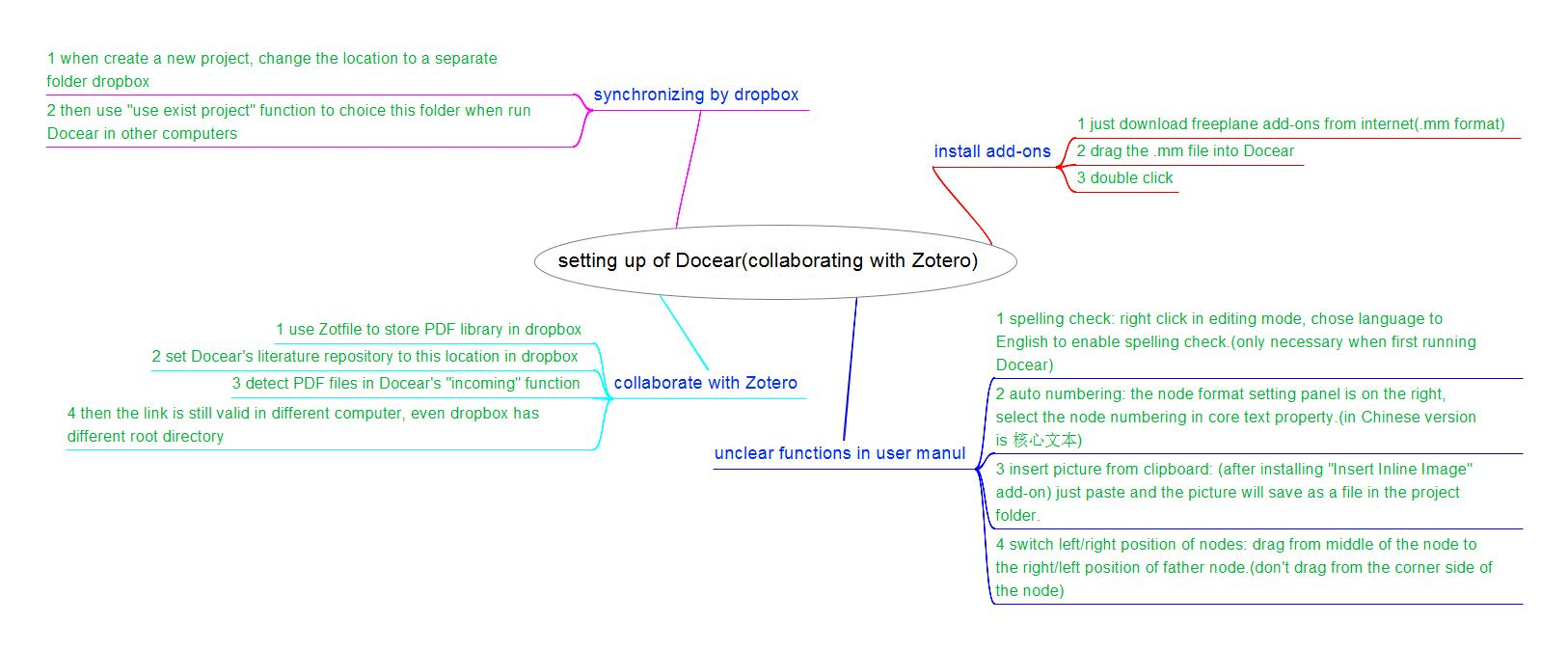 setting up of Docear(collaborating with Zotero)